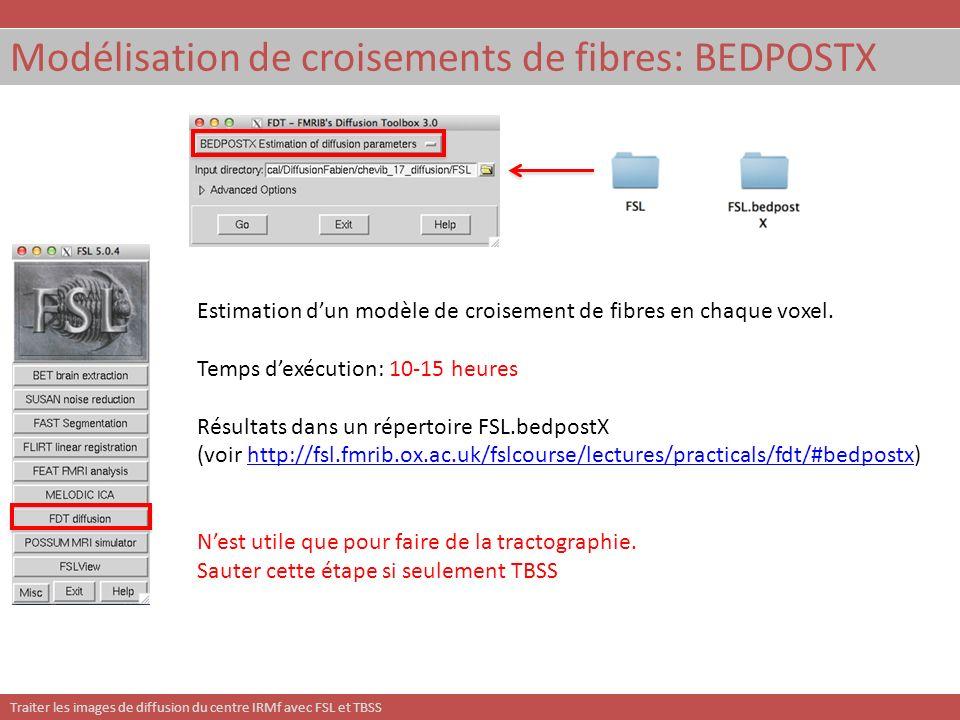Traiter les images de diffusion du centre IRMf avec FSL et TBSS Modélisation de croisements de fibres: BEDPOSTX Estimation dun modèle de croisement de
