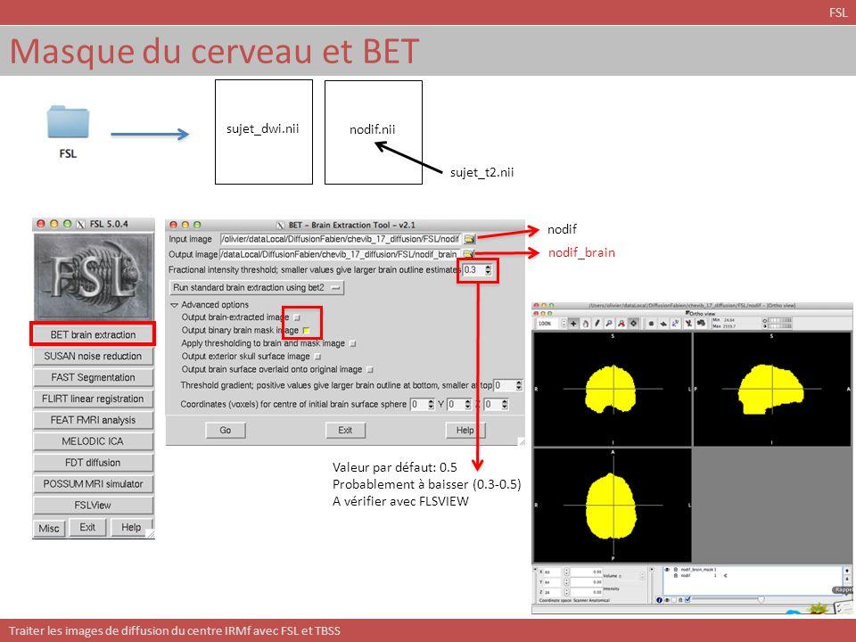 Traiter les images de diffusion du centre IRMf avec FSL et TBSS Masque du cerveau et BET FSL sujet_dwi.nii nodif.nii sujet_t2.nii nodif nodif_brain Va
