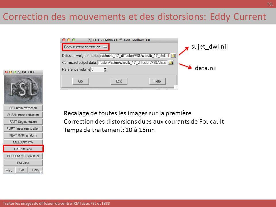 Traiter les images de diffusion du centre IRMf avec FSL et TBSS Estimation des tenseurs: DTIFIT FSL bvals 0 0 0 0 0 0 0 0 1000 1000 1000 1000 1000 1000 … 1000 1000 1000 bvecs 0 0 0 0 0 0 0 0 -0.834348 0.9726 -0.169126 -0.10601 -0.830245 … -0.764557 0.397774 -0.723579 Sortie: dti_FA.nii.gz dti_L1.nii.gz dti_L2.nii.gz dti_L3.nii.gz dti_MD.nii.gz dti_MO.nii.gz dti_SO.nii.gz dti_V1.nii.gz dti_V2.nii.gz dti_V3.nii.gz anisotropie fractionnelle diffusivité moyenne b=0 mode danisotropie (-1:oblate, 0: isotrope, 1:prolate) valeurs propres vecteurs propres