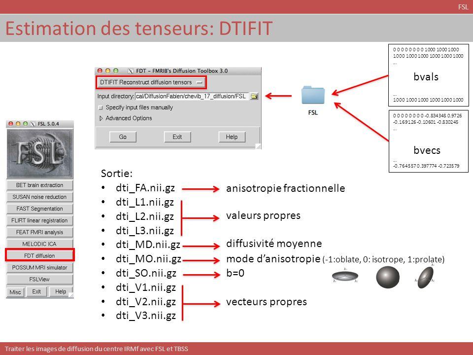 Traiter les images de diffusion du centre IRMf avec FSL et TBSS Estimation des tenseurs: DTIFIT FSL bvals 0 0 0 0 0 0 0 0 1000 1000 1000 1000 1000 100