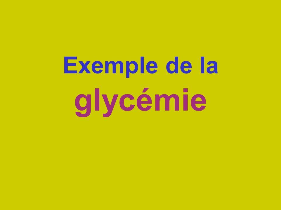 Exemple de la glycémie