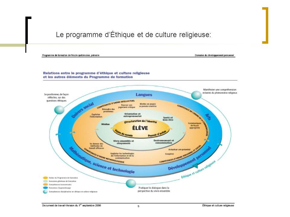 Comité national du plan de formation en ÉCR MELS Le programme dÉthique et de culture religieuse:
