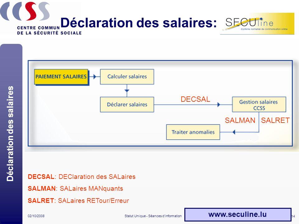 14 02/10/2008Statut Unique - Séances d'information Déclaration des salaires: SECUline Déclaration des salaires DECSAL SALMANSALRET DECSAL: DEClaration