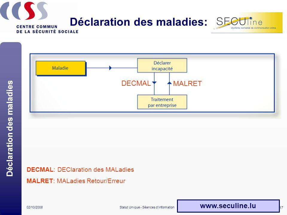 17 02/10/2008Statut Unique - Séances d'information Déclaration des maladies: SECUline DECMAL DECMAL: DEClaration des MALadies MALRET: MALadies Retour/