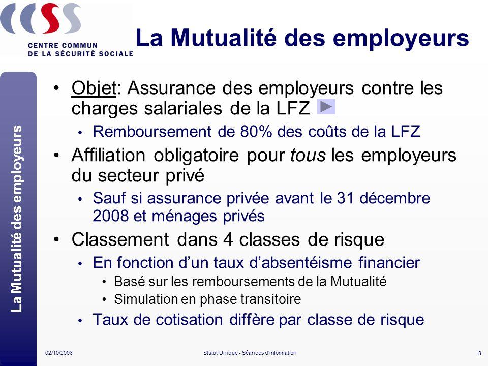 18 02/10/2008Statut Unique - Séances d'information La Mutualité des employeurs Objet: Assurance des employeurs contre les charges salariales de la LFZ