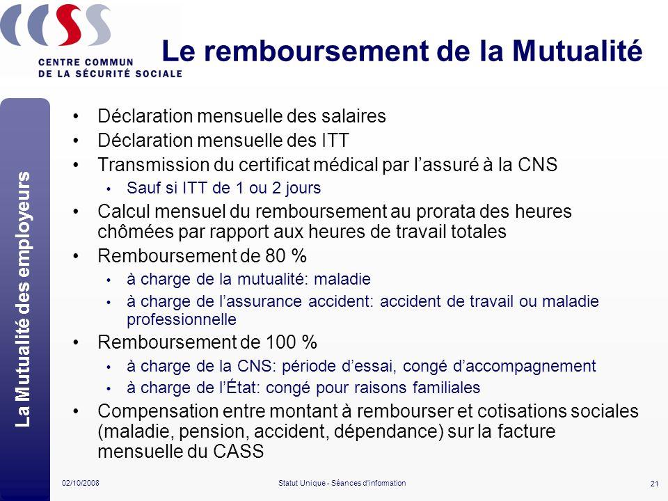 21 02/10/2008Statut Unique - Séances d'information Le remboursement de la Mutualité Déclaration mensuelle des salaires Déclaration mensuelle des ITT T