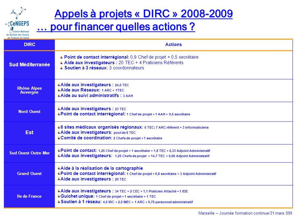 Marseille – Journée formation continue/31 mars 099 Appels à projets « DIRC » 2008-2009 … pour financer quelles actions .