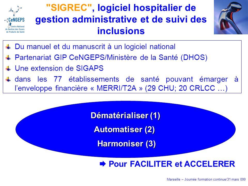 Marseille – Journée formation continue/31 mars 099 SIGREC , logiciel hospitalier de gestion administrative et de suivi des inclusions Du manuel et du manuscrit à un logiciel national Partenariat GIP CeNGEPS/Ministère de la Santé (DHOS) Une extension de SIGAPS dans les 77 établissements de santé pouvant émarger à lenveloppe financière « MERRI/T2A » (29 CHU; 20 CRLCC …) Dématérialiser (1) Automatiser (2) Harmoniser (3) Harmoniser (3) Pour FACILITER et ACCELERER