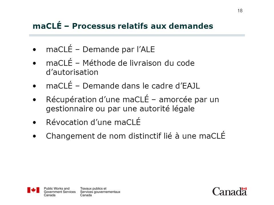 18 maCLÉ – Processus relatifs aux demandes maCLÉ – Demande par lALE maCLÉ – Méthode de livraison du code dautorisation maCLÉ – Demande dans le cadre d
