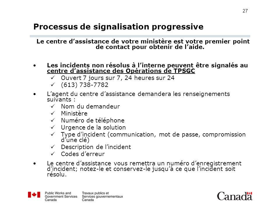 27 Processus de signalisation progressive Le centre dassistance de votre ministère est votre premier point de contact pour obtenir de laide. Les incid