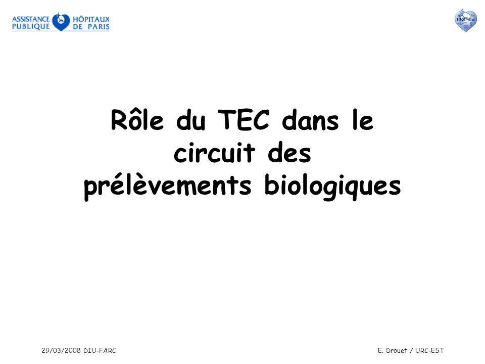 29/03/2008 DIU-FARCE. Drouet / URC-EST Rôle du TEC dans le circuit des prélèvements biologiques