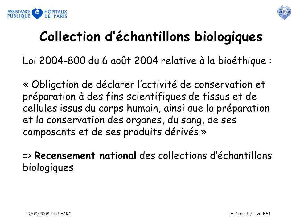 29/03/2008 DIU-FARCE. Drouet / URC-EST Collection déchantillons biologiques Loi 2004-800 du 6 août 2004 relative à la bioéthique : « Obligation de déc