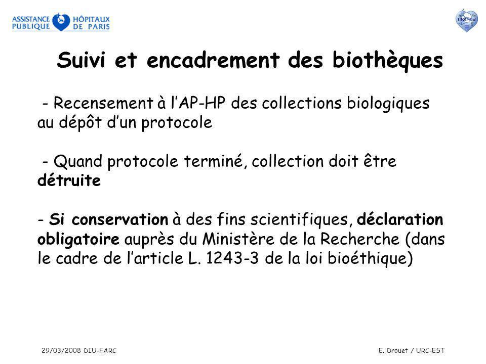 29/03/2008 DIU-FARCE. Drouet / URC-EST - Recensement à lAP-HP des collections biologiques au dépôt dun protocole - Quand protocole terminé, collection