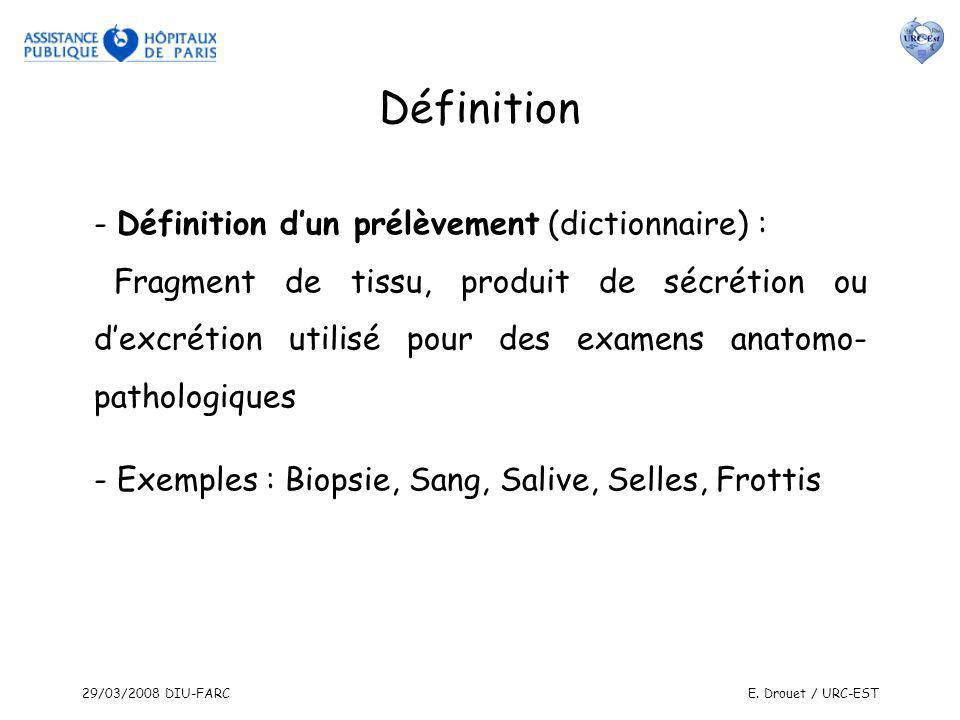 29/03/2008 DIU-FARCE. Drouet / URC-EST - Définition dun prélèvement (dictionnaire) : Fragment de tissu, produit de sécrétion ou dexcrétion utilisé pou