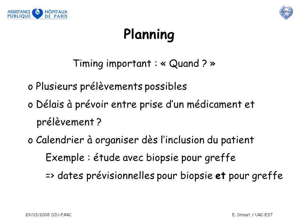 29/03/2008 DIU-FARCE. Drouet / URC-EST Timing important : « Quand ? » o Plusieurs prélèvements possibles o Délais à prévoir entre prise dun médicament