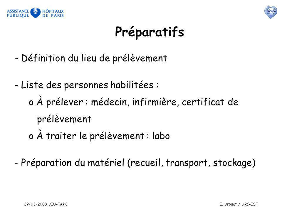 29/03/2008 DIU-FARCE. Drouet / URC-EST - Définition du lieu de prélèvement - Liste des personnes habilitées : o À prélever : médecin, infirmière, cert
