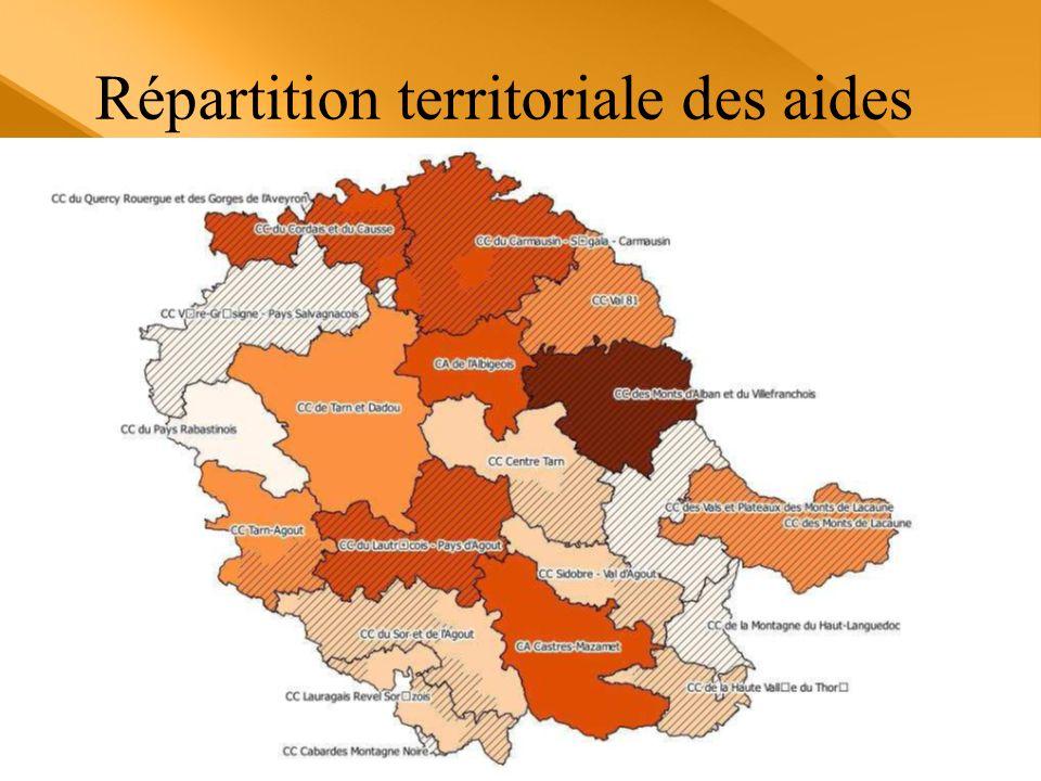 Répartition territoriale des aides