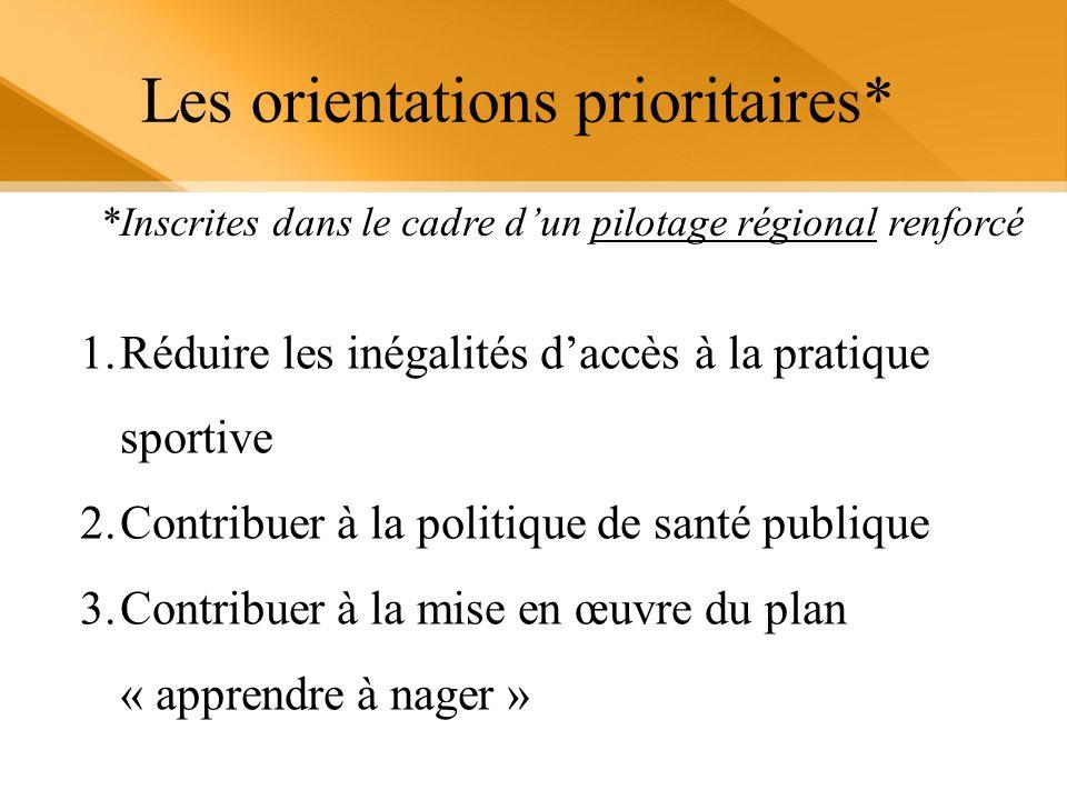 Les orientations prioritaires* 1.Réduire les inégalités daccès à la pratique sportive 2.Contribuer à la politique de santé publique 3.Contribuer à la