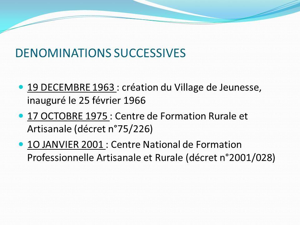 DENOMINATIONS SUCCESSIVES 19 DECEMBRE 1963 : création du Village de Jeunesse, inauguré le 25 février 1966 17 OCTOBRE 1975 : Centre de Formation Rurale