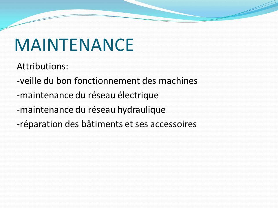 MAINTENANCE Attributions: -veille du bon fonctionnement des machines -maintenance du réseau électrique -maintenance du réseau hydraulique -réparation