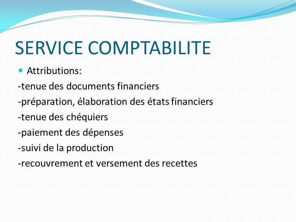 SERVICE COMPTABILITE Attributions: -tenue des documents financiers -préparation, élaboration des états financiers -tenue des chéquiers -paiement des d