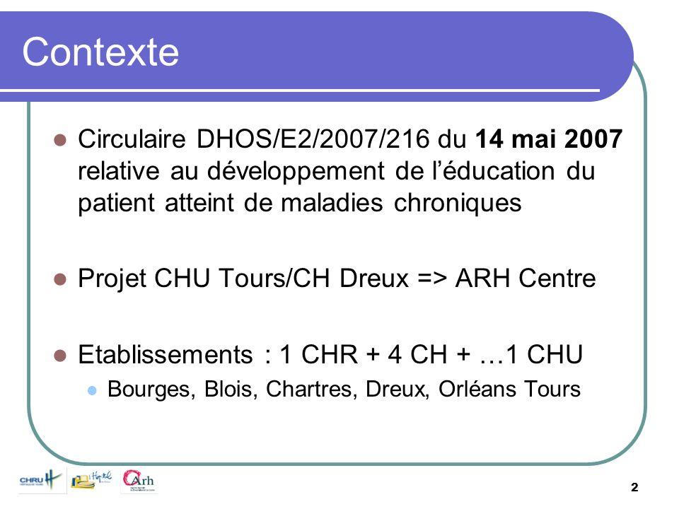 2 Contexte Circulaire DHOS/E2/2007/216 du 14 mai 2007 relative au développement de léducation du patient atteint de maladies chroniques Projet CHU Tours/CH Dreux => ARH Centre Etablissements : 1 CHR + 4 CH + …1 CHU Bourges, Blois, Chartres, Dreux, Orléans Tours