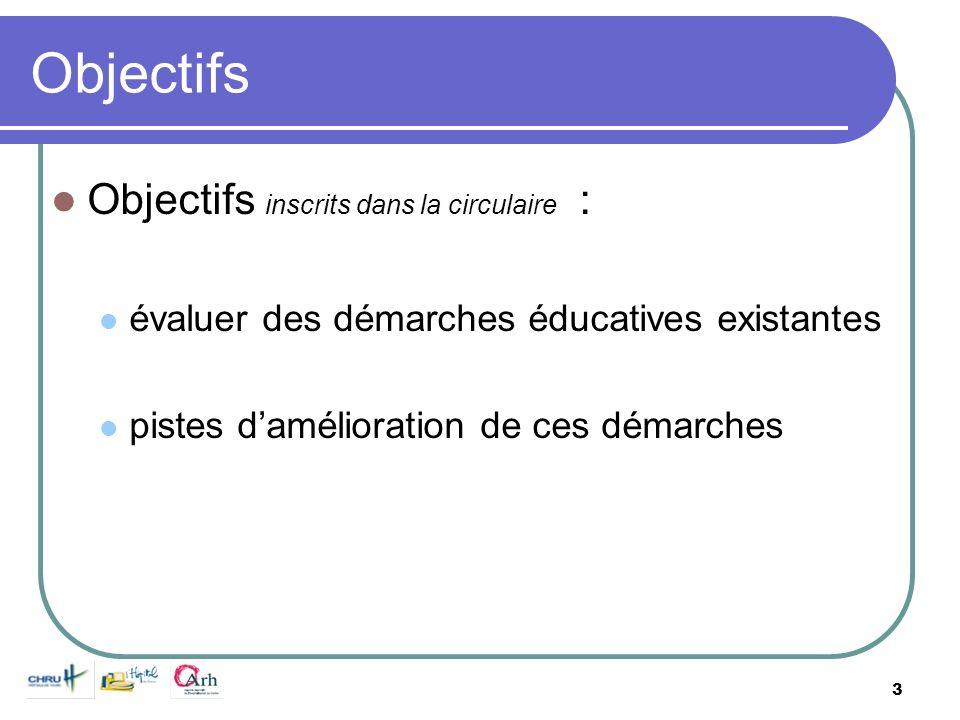 3 Objectifs Objectifs inscrits dans la circulaire : évaluer des démarches éducatives existantes pistes damélioration de ces démarches