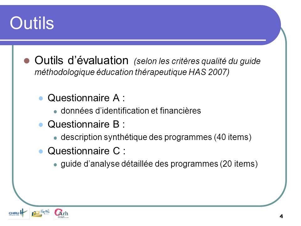 4 Outils Outils dévaluation (selon les critères qualité du guide méthodologique éducation thérapeutique HAS 2007) Questionnaire A : données didentific