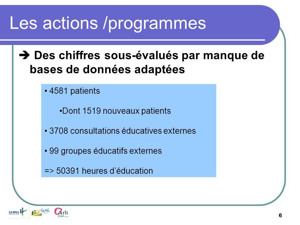 6 Les actions /programmes Des chiffres sous-évalués par manque de bases de données adaptées 4581 patients Dont 1519 nouveaux patients 3708 consultatio