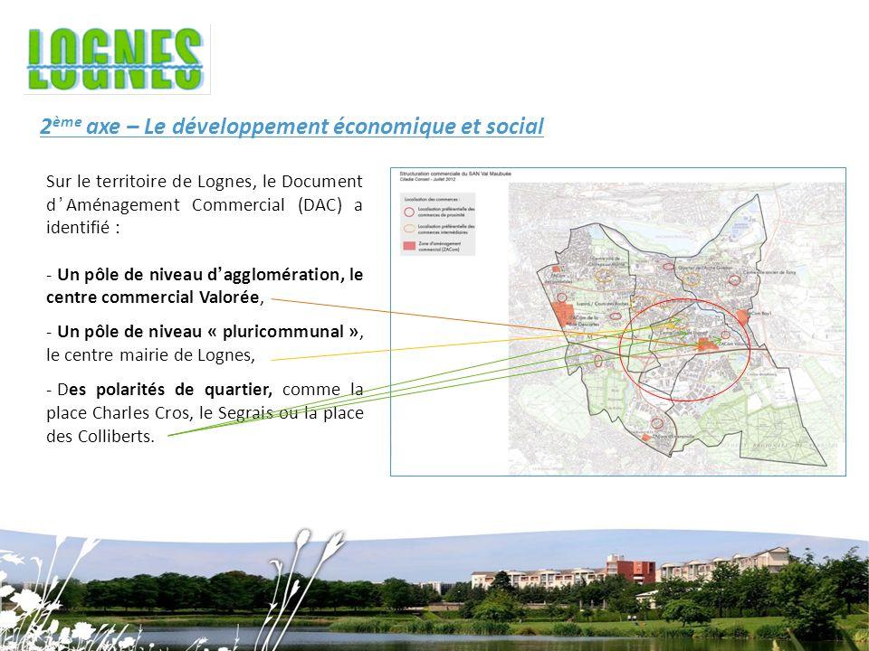 Sur le territoire de Lognes, le Document dAménagement Commercial (DAC) a identifié : - Un pôle de niveau dagglomération, le centre commercial Valorée,