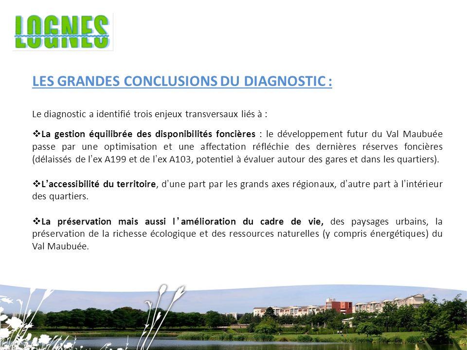 LES GRANDES CONCLUSIONS DU DIAGNOSTIC : Le diagnostic a identifié trois enjeux transversaux liés à : La gestion équilibrée des disponibilités foncière