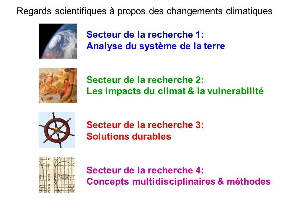 Secteur de la recherche 1: Analyse du système de la terre Secteur de la recherche 2: Les impacts du climat & la vulnerabilité Secteur de la recherche