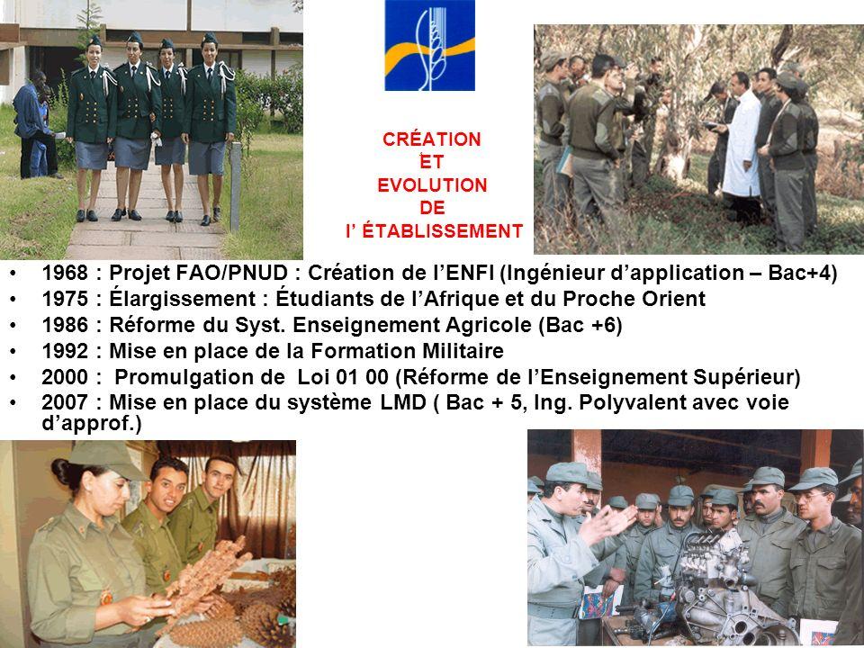 CRÉATION ُET EVOLUTION DE l ÉTABLISSEMENT 1968 : Projet FAO/PNUD : Création de lENFI (Ingénieur dapplication – Bac+4) 1975 : Élargissement : Étudiants
