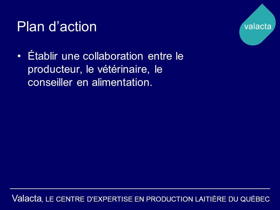 Valacta, LE CENTRE DEXPERTISE EN PRODUCTION LAITIÈRE DU QUÉBEC Plan daction Établir une collaboration entre le producteur, le vétérinaire, le conseiller en alimentation.