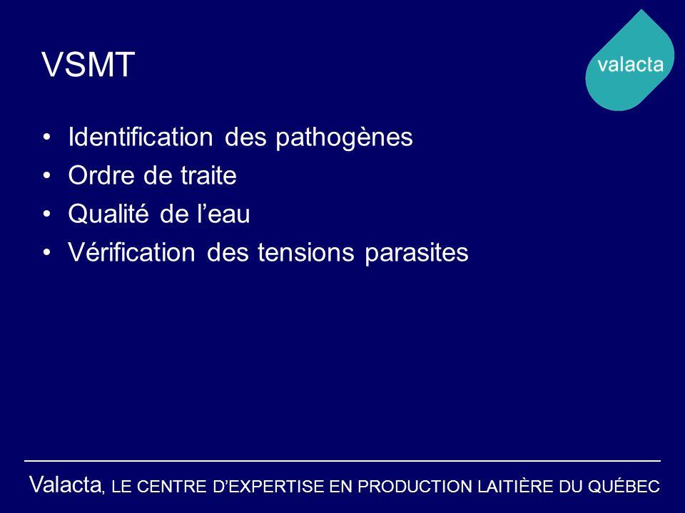 Valacta, LE CENTRE DEXPERTISE EN PRODUCTION LAITIÈRE DU QUÉBEC Identification des pathogènes Ordre de traite Qualité de leau Vérification des tensions parasites VSMT