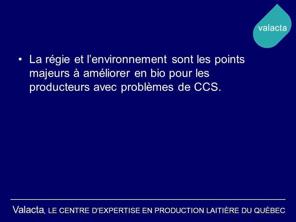 Valacta, LE CENTRE DEXPERTISE EN PRODUCTION LAITIÈRE DU QUÉBEC La régie et lenvironnement sont les points majeurs à améliorer en bio pour les producteurs avec problèmes de CCS.