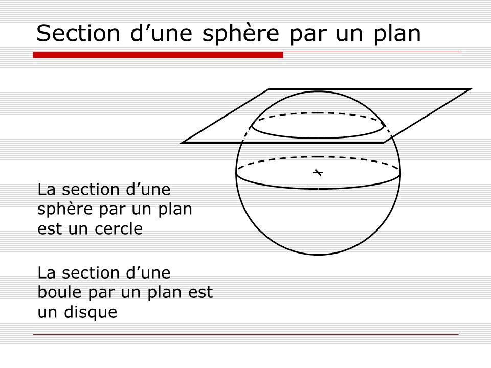 Section dune sphère par un plan La section dune sphère par un plan est un cercle La section dune boule par un plan est un disque