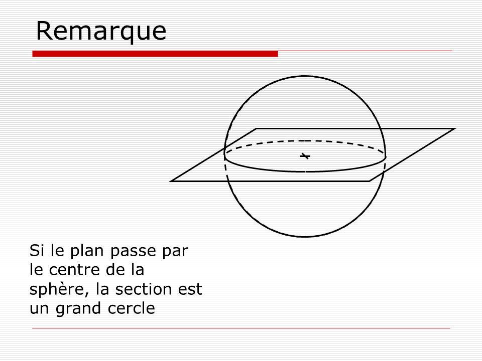 Remarque Si le plan passe par le centre de la sphère, la section est un grand cercle