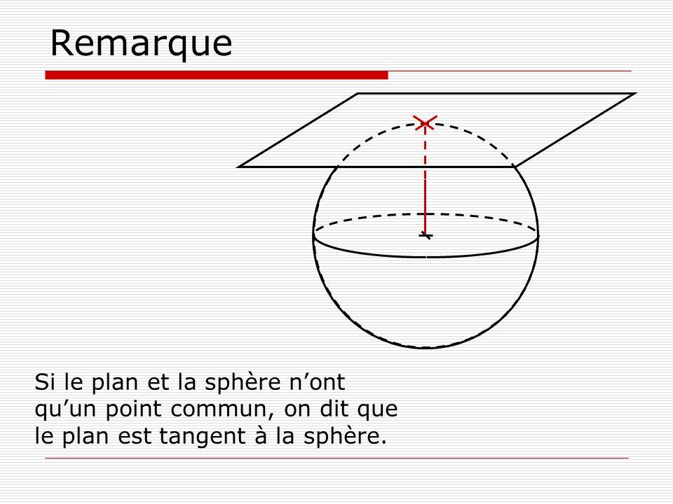 Remarque Si le plan et la sphère nont quun point commun, on dit que le plan est tangent à la sphère.