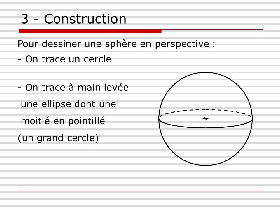 3 - Construction Pour dessiner une sphère en perspective : - On trace un cercle - On trace à main levée une ellipse dont une moitié en pointillé (un g