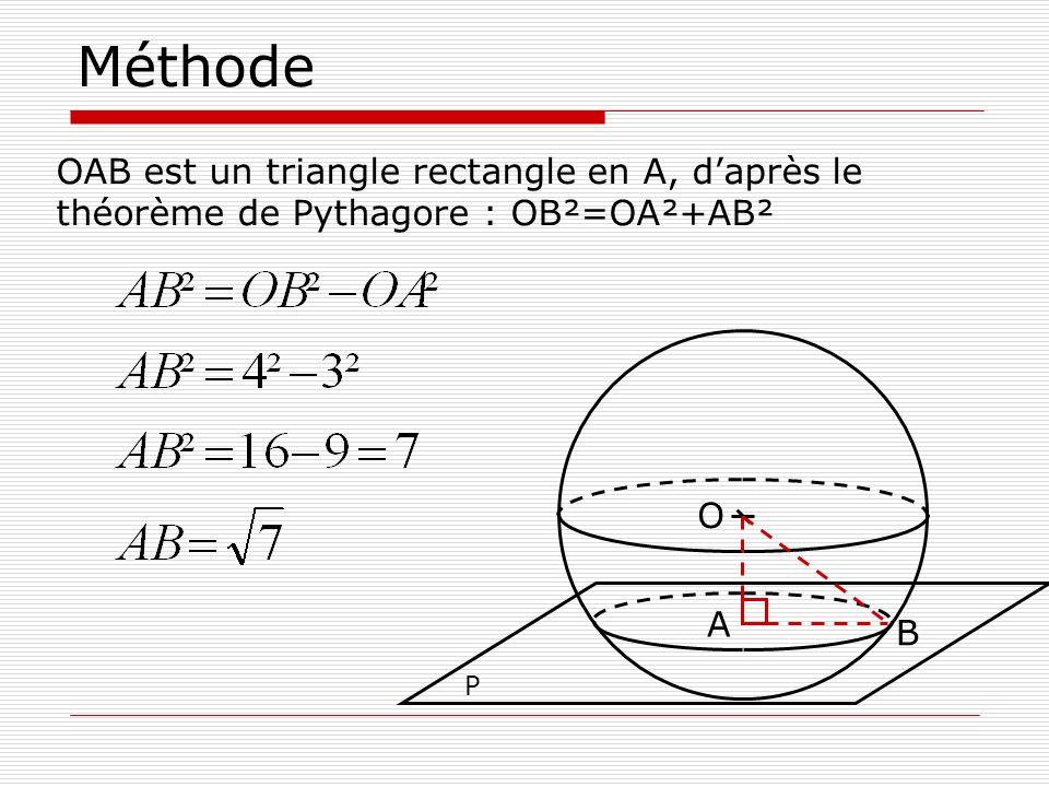 Méthode O A B P OAB est un triangle rectangle en A, daprès le théorème de Pythagore : OB²=OA²+AB²