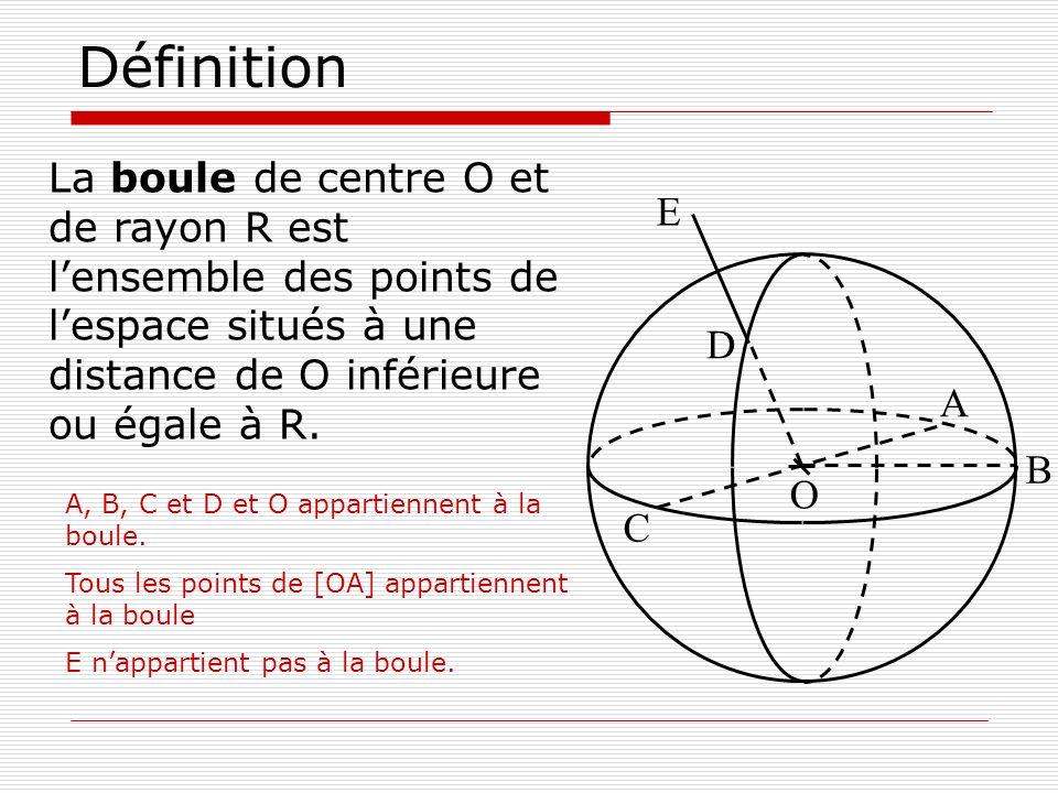 Définition La boule de centre O et de rayon R est lensemble des points de lespace situés à une distance de O inférieure ou égale à R. O D A B C E A, B