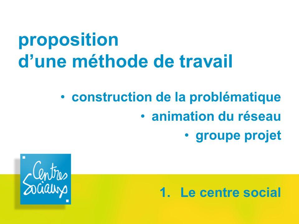 proposition dune méthode de travail 1. Le centre social construction de la problématique animation du réseau groupe projet