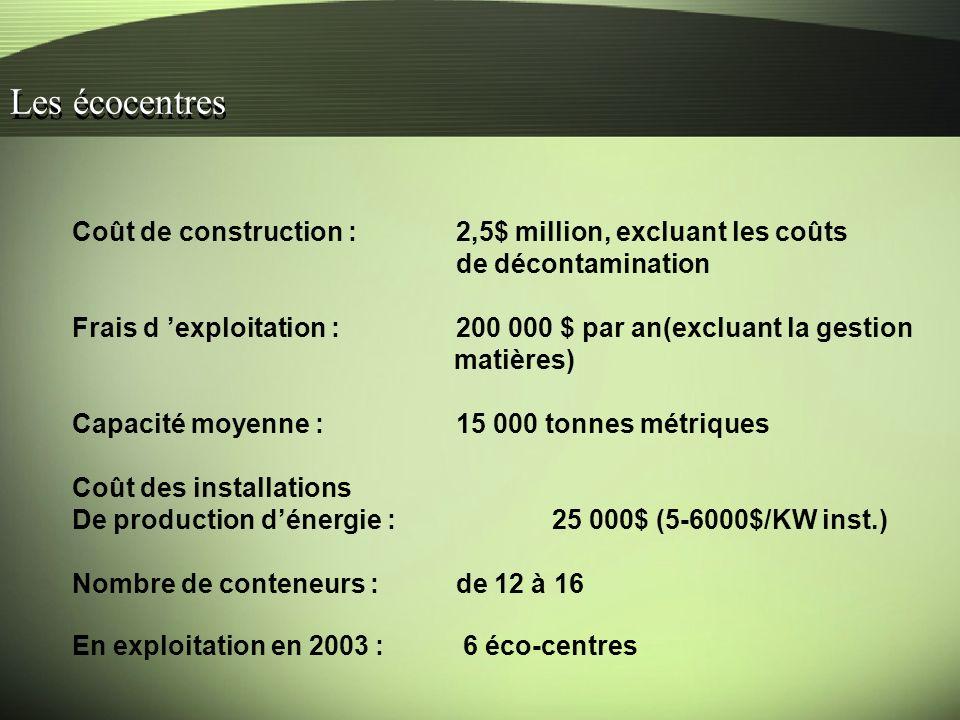 Les écocentres Coût de construction : 2,5$ million, excluant les coûts de décontamination Frais d exploitation :200 000 $ par an(excluant la gestion matières) Capacité moyenne :15 000 tonnes métriques Coût des installations De production dénergie :25 000$ (5-6000$/KW inst.) Nombre de conteneurs :de 12 à 16 En exploitation en 2003 : 6 éco-centres