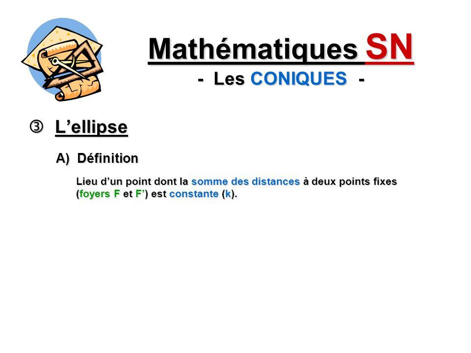 Lellipse Lellipse Mathématiques SN - Les CONIQUES - A) Définition Lieu dun point dont la somme des distances à deux points fixes (foyers F et F) est constante (k).