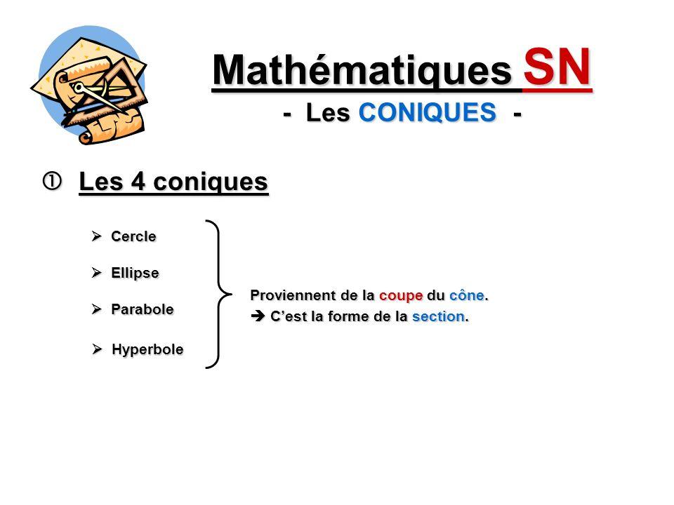 Les 4 coniques Les 4 coniques Mathématiques SN - Les CONIQUES - Cercle Cercle Ellipse Ellipse Parabole Parabole Hyperbole Hyperbole Proviennent de la coupe du cône.