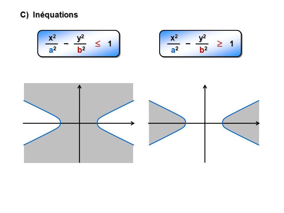 C) Inéquations x2x2x2x2 a2a2a2a2 – y2y2y2y2 b2b2b2b2 1 x2x2x2x2 a2a2a2a2 – y2y2y2y2 b2b2b2b2 1