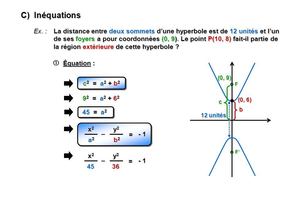 C) Inéquations Ex.