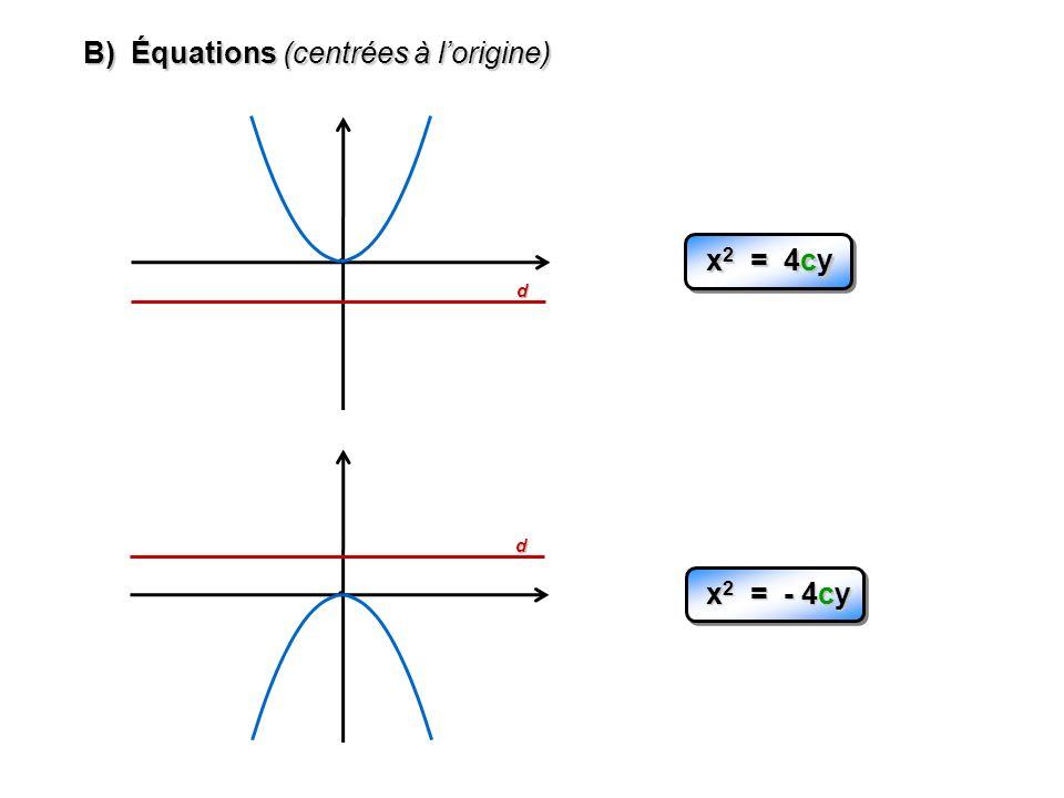 B) Équations (centrées à lorigine) d x 2 = 4cy d x 2 = - 4cy