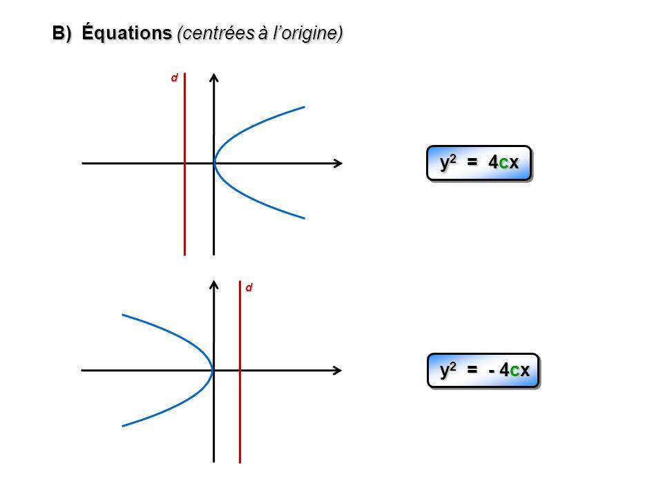 B) Équations (centrées à lorigine) d y 2 = 4cx d y 2 = - 4cx